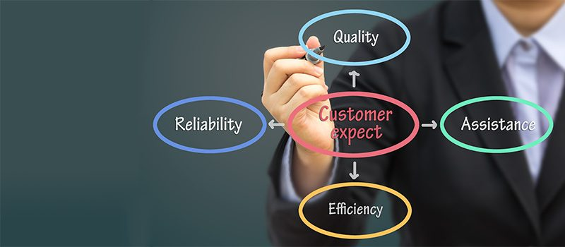 Using the Cloud to Meet Customer Expectations